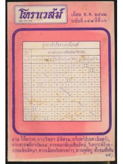 โหราเวสม์ ฉบับที่ ๑๘๗ ปีที่ ๑๖ พ.ศ ๒๕๓๒